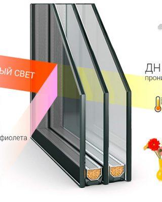 zerkalnyj-steklopaket